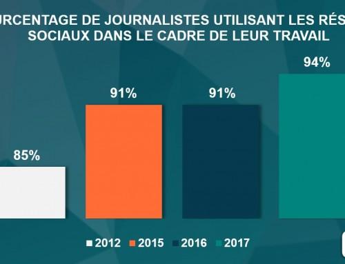 JOURNALISTES ET RESEAUX SOCIAUX 2017